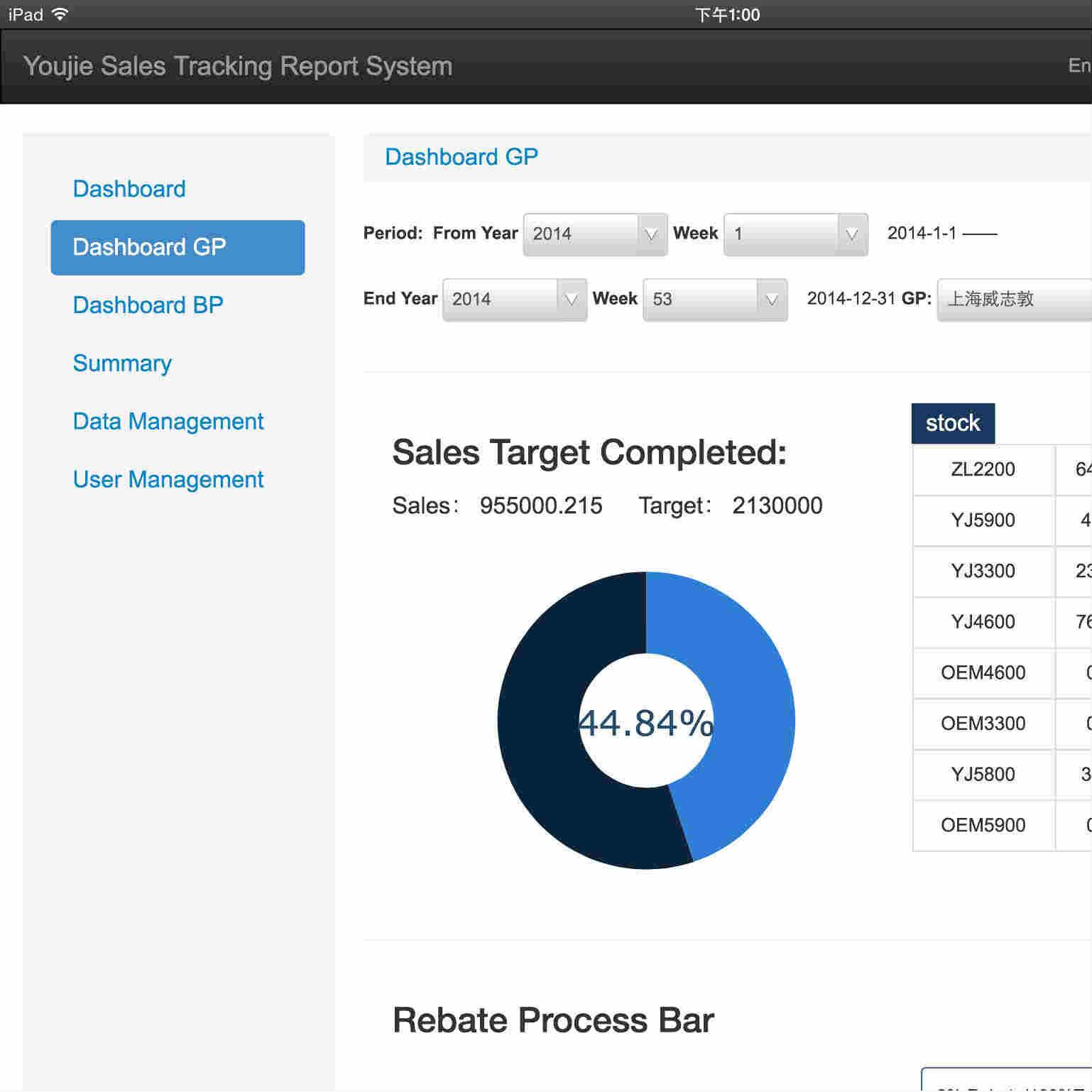 Honeywell大中华区域销售管理跟踪管理报表系统